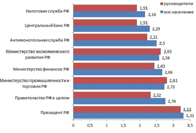 график 3.jpg